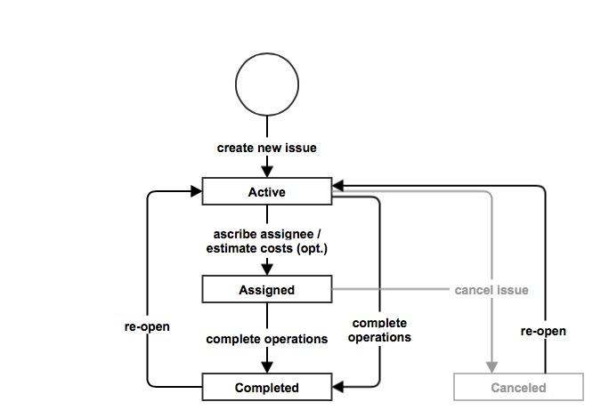 minimal_workflow-2