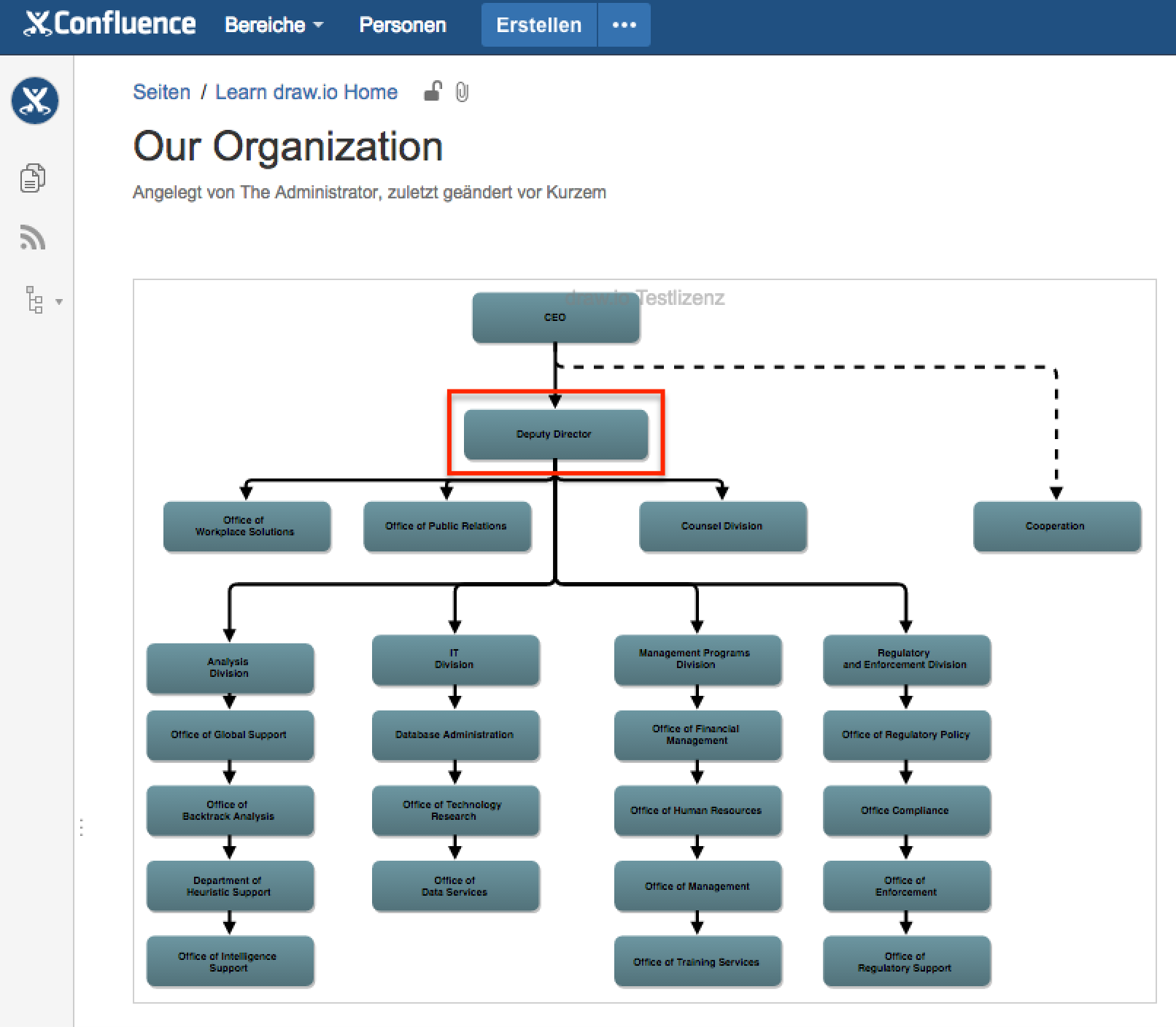 Draw.io for Confluence: Diagrams Integrated Deeper With Indexing of ...