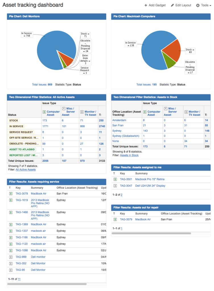Atlassian's asset tracking dashboard