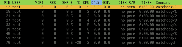 "IT log book: Linux – what are ""CPU lockups""? 