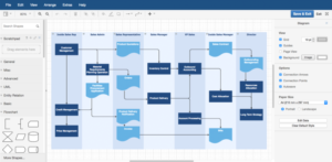 A business process in draw.io in Confluence