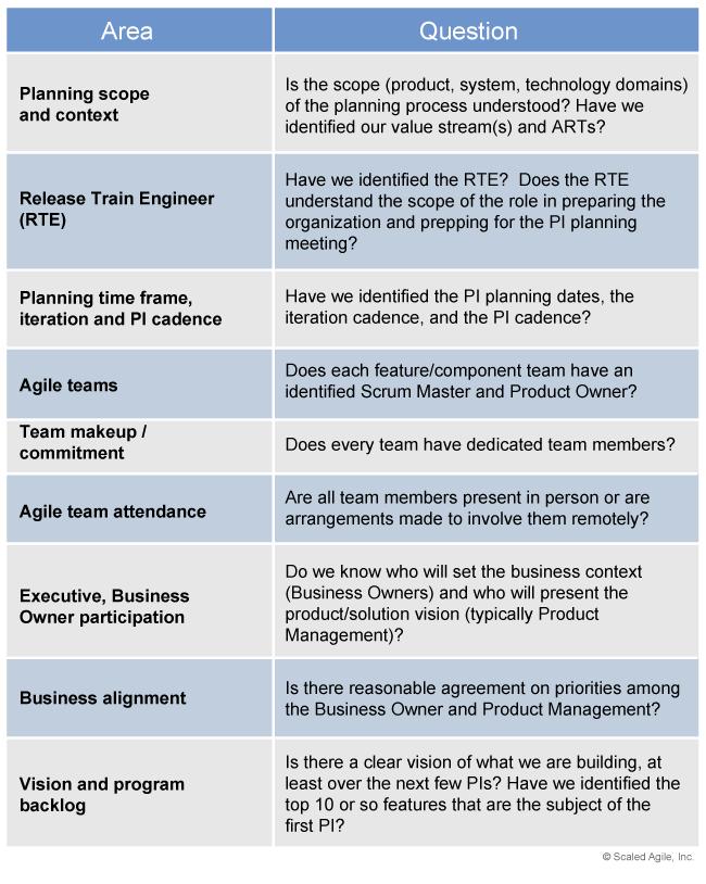 SAFe Implementation Roadmap Assess and Evolve 1