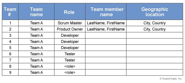 SAFe Implementation Roadmap Team Roster