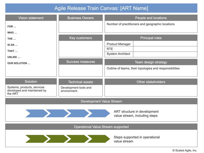 safe implementation roadmap pt 5 img 1