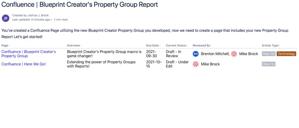Inserted property group macro